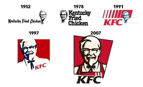 kfc vs marrybrown branding