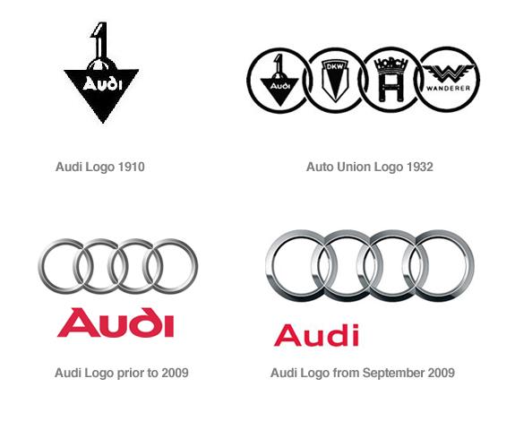 Famous Logo Design History Audi Logo Design Gallery